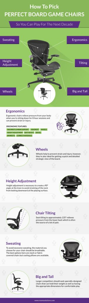 Board gaming chair infographic